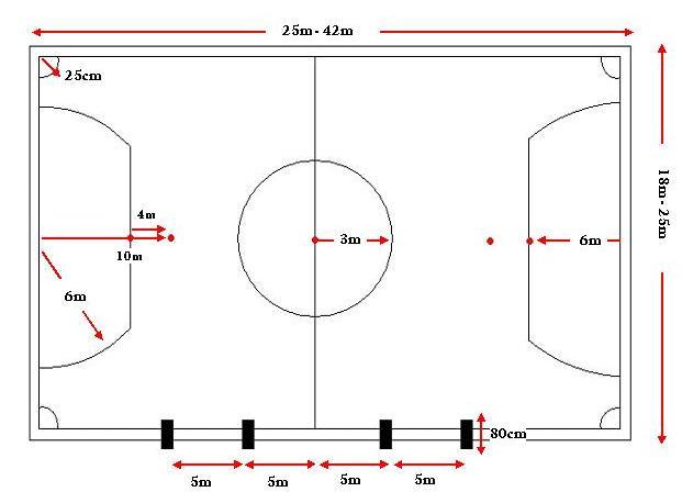 Ukuran Dan Gambar Lapangan Futsal Info Disekitarmu