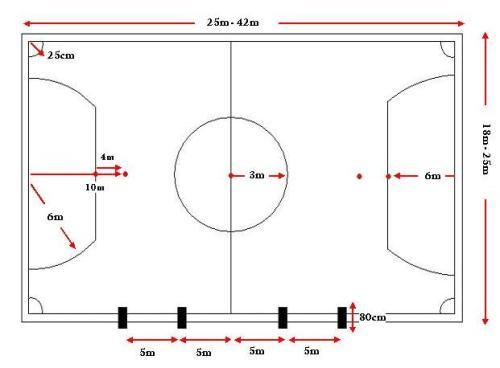 Ukuran dan Gambar Lapangan Futsal